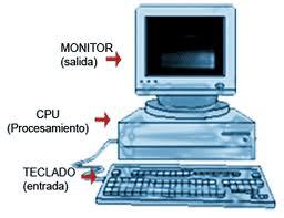En esta imagen se observan algunas partes de la computadora y el procedimiento principal de comunicación
