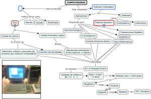 El proceso y las funciones que cumple cada una de las partes de la computadora