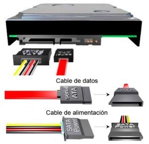Tipos de discos duros sata