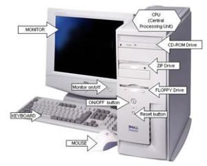 Arquitectura de computadoras: Dispositivos periféricos