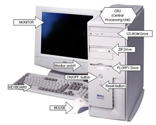 Arquitectura de computadoras partes de la computadora for Fisica con ordenador